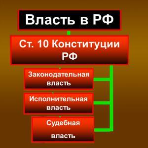 Органы власти Чебоксар