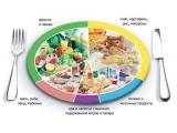 Крылья - иконка «питание» в Чебоксарах